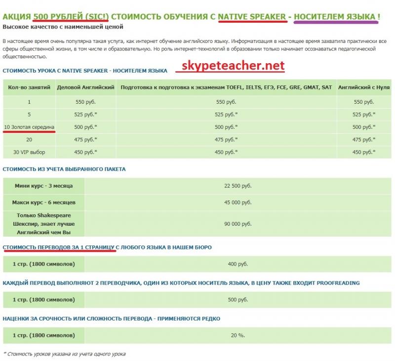 Бюро переводов проверенное, скайп репетиторы English и прочих языков